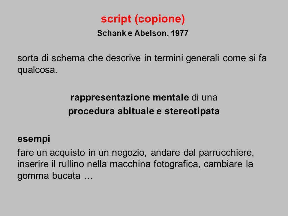 script (copione) Schank e Abelson, 1977