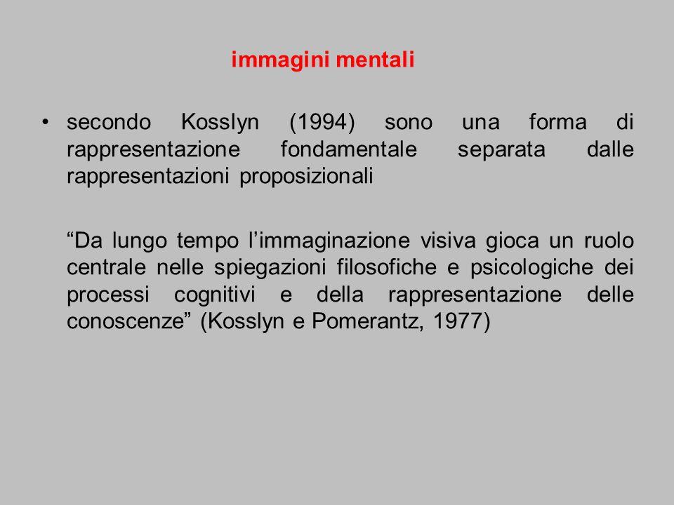 immagini mentali secondo Kosslyn (1994) sono una forma di rappresentazione fondamentale separata dalle rappresentazioni proposizionali.