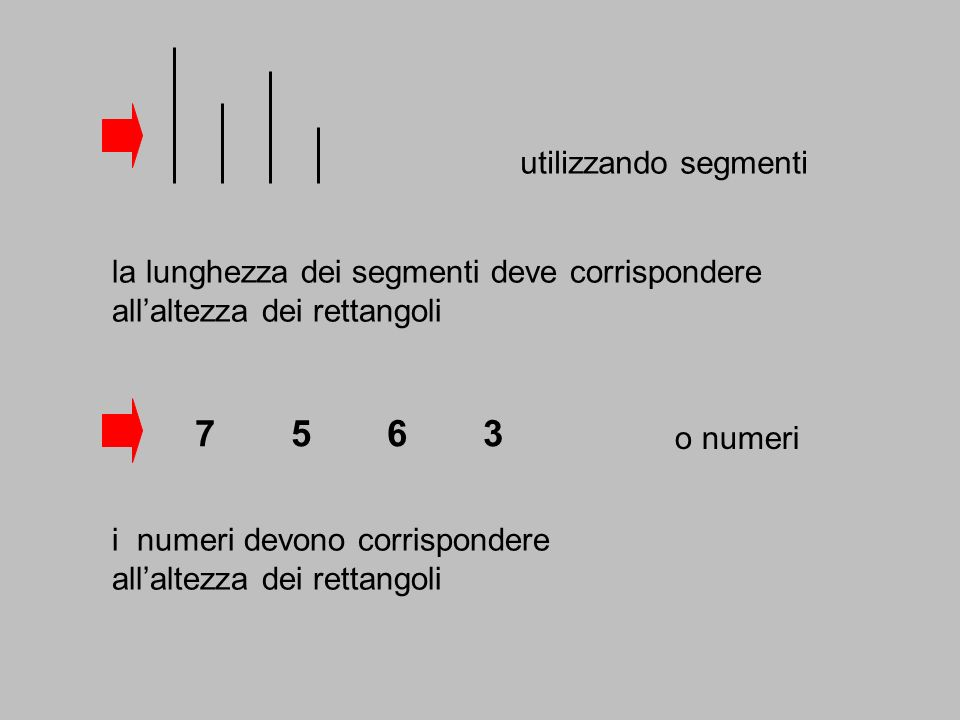 utilizzando segmenti la lunghezza dei segmenti deve corrispondere. all'altezza dei rettangoli. 7 5 6 3.