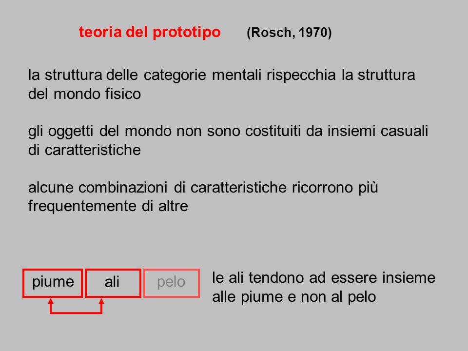 teoria del prototipo (Rosch, 1970)