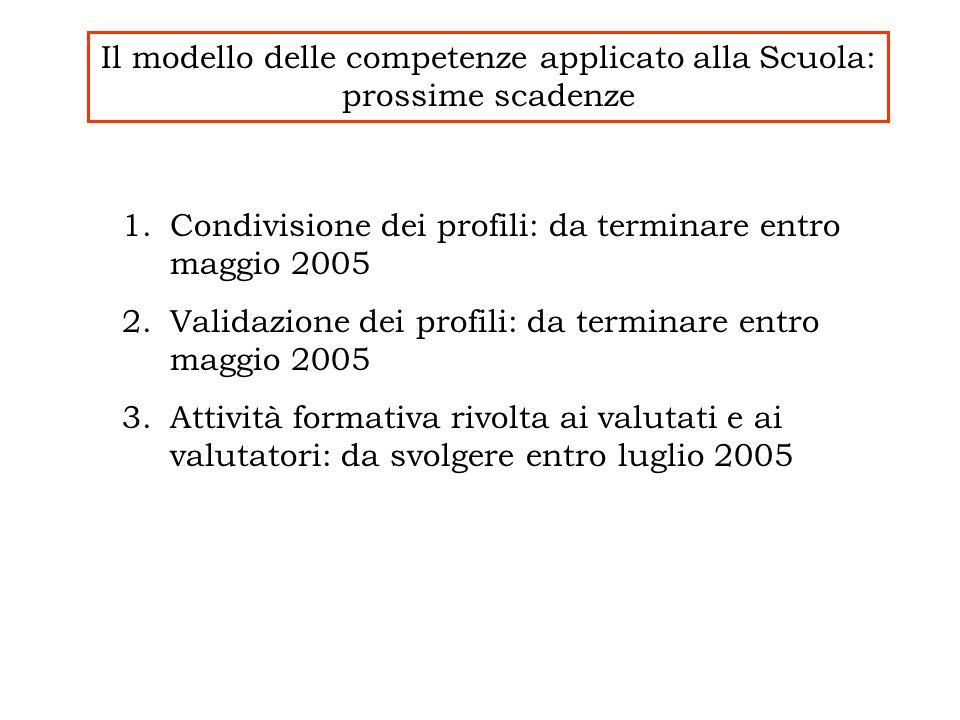 Il modello delle competenze applicato alla Scuola: prossime scadenze