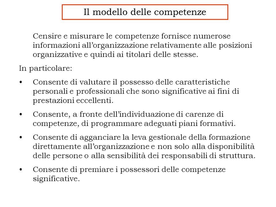 Il modello delle competenze