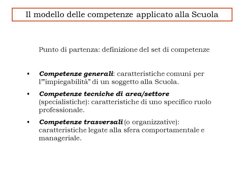 Il modello delle competenze applicato alla Scuola