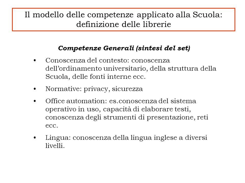 Il modello delle competenze applicato alla Scuola: definizione delle librerie