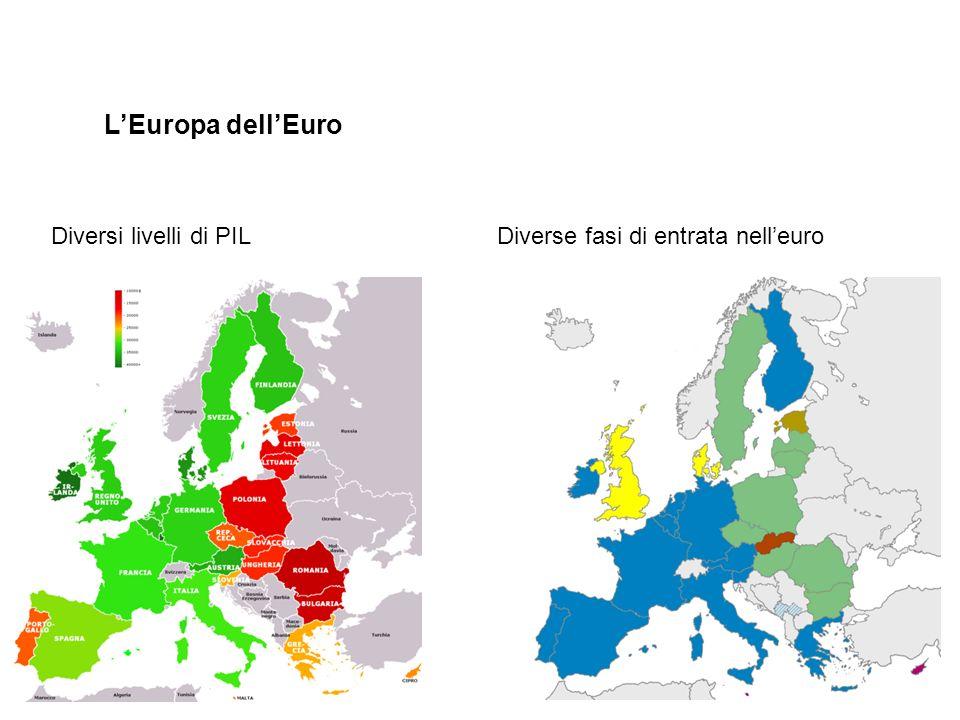 L'Europa dell'Euro Diversi livelli di PIL