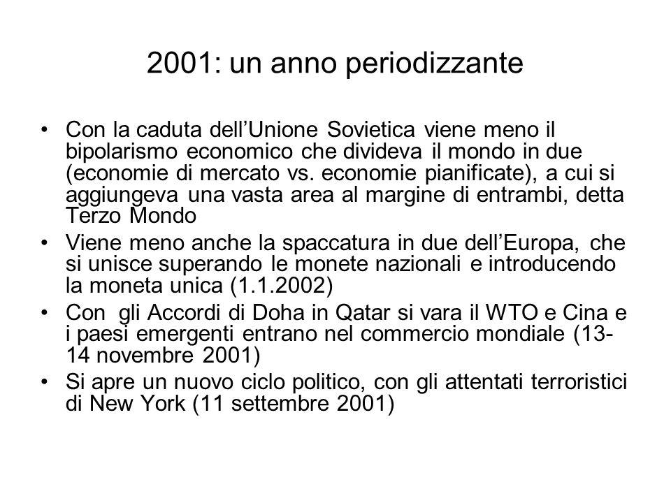 2001: un anno periodizzante