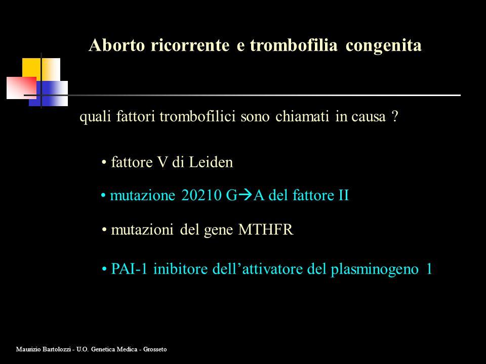 Aborto ricorrente e trombofilia congenita