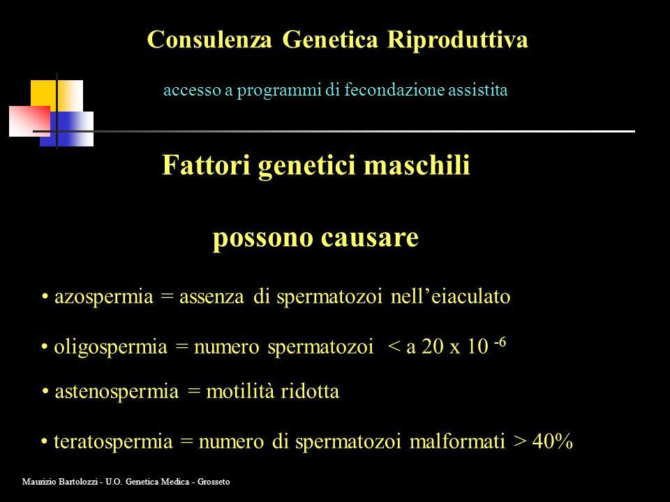 Fattori genetici maschili