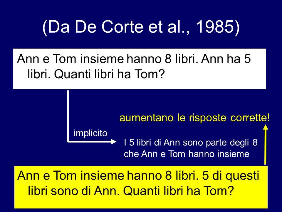 (Da De Corte et al., 1985) Ann e Tom insieme hanno 8 libri. Ann ha 5 libri. Quanti libri ha Tom aumentano le risposte corrette!