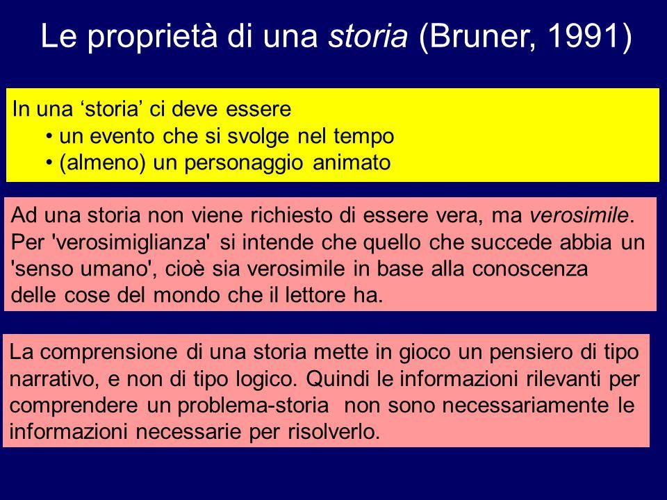 Le proprietà di una storia (Bruner, 1991)