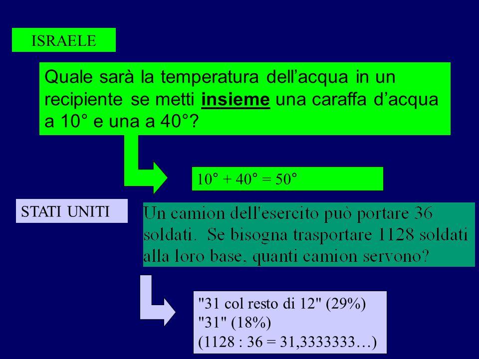 ISRAELE Quale sarà la temperatura dell'acqua in un recipiente se metti insieme una caraffa d'acqua a 10° e una a 40°