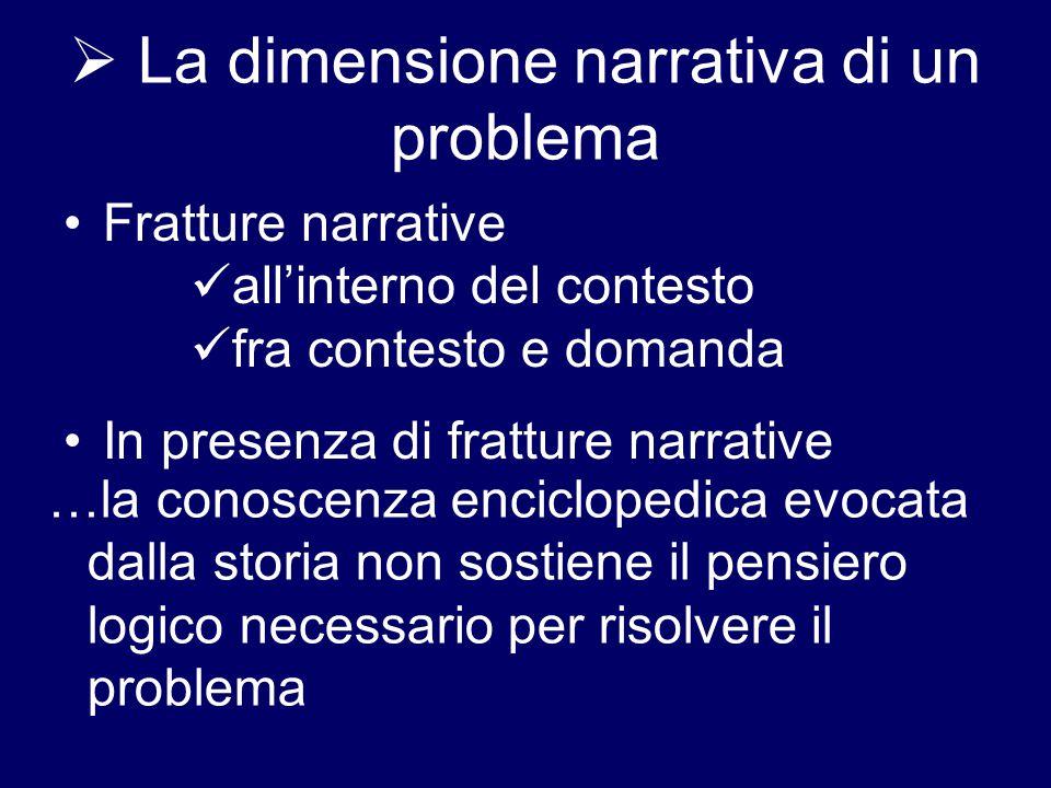 La dimensione narrativa di un problema