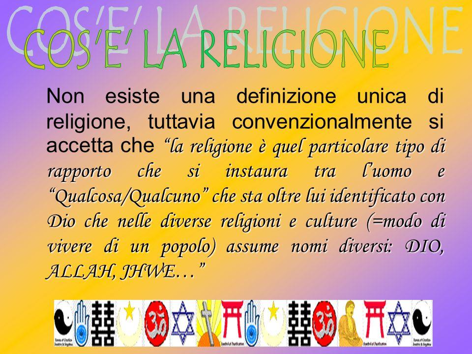 COS E LA RELIGIONE