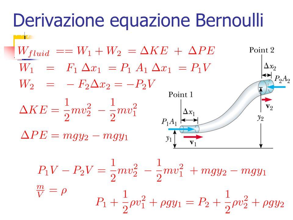 Derivazione equazione Bernoulli