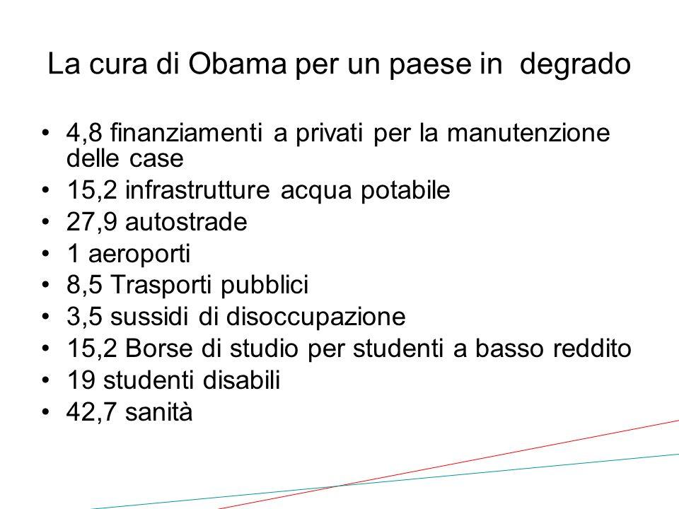 La cura di Obama per un paese in degrado