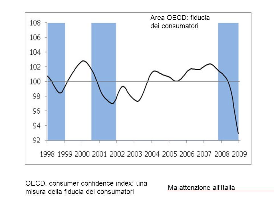 Area OECD: fiducia dei consumatori