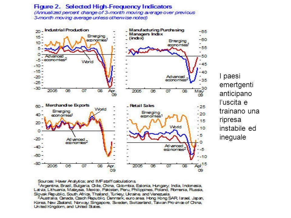 I paesi emertgenti anticipano l'uscita e trainano una ripresa instabile ed ineguale