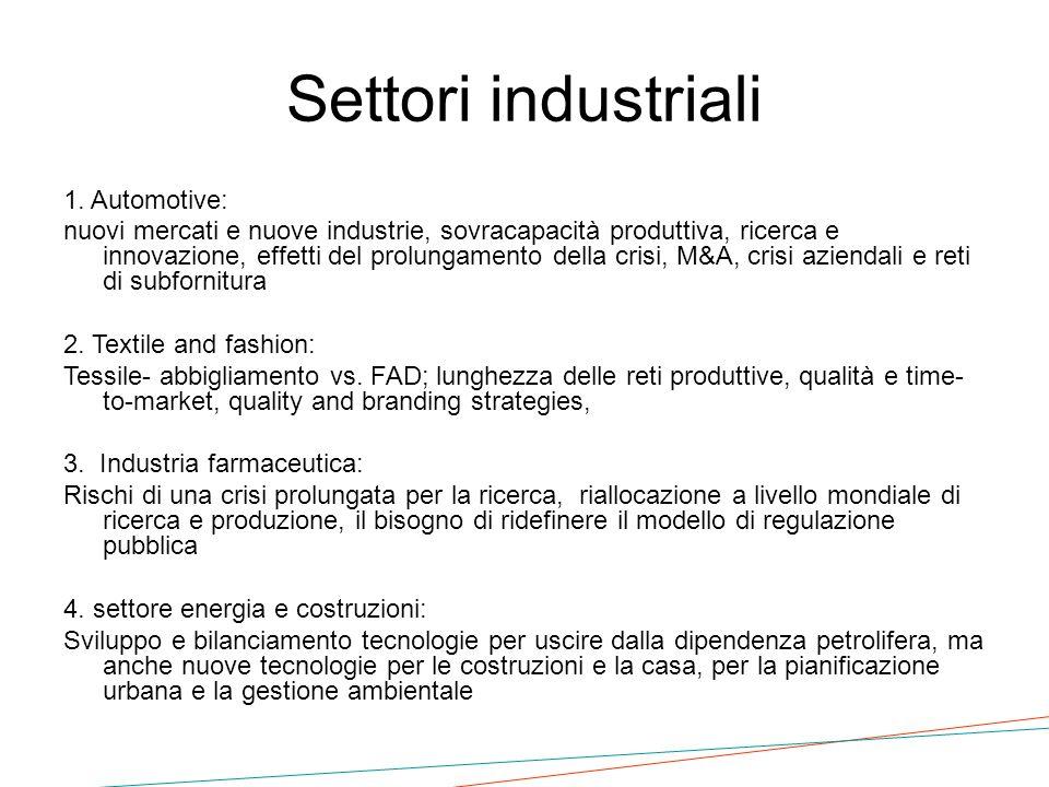 Settori industriali 1. Automotive: