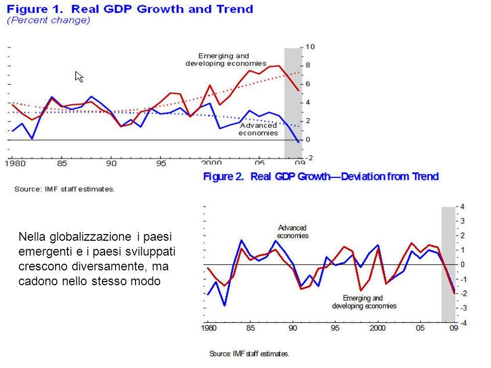 Nella globalizzazione i paesi emergenti e i paesi sviluppati crescono diversamente, ma cadono nello stesso modo