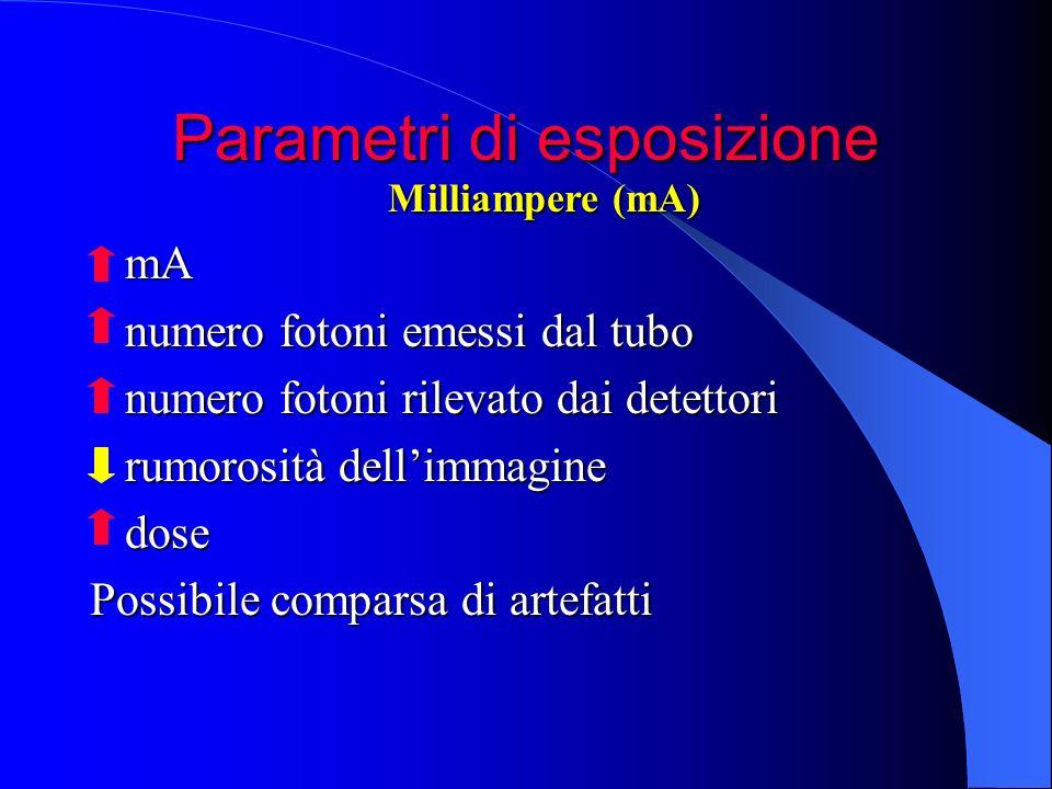 Parametri di esposizione