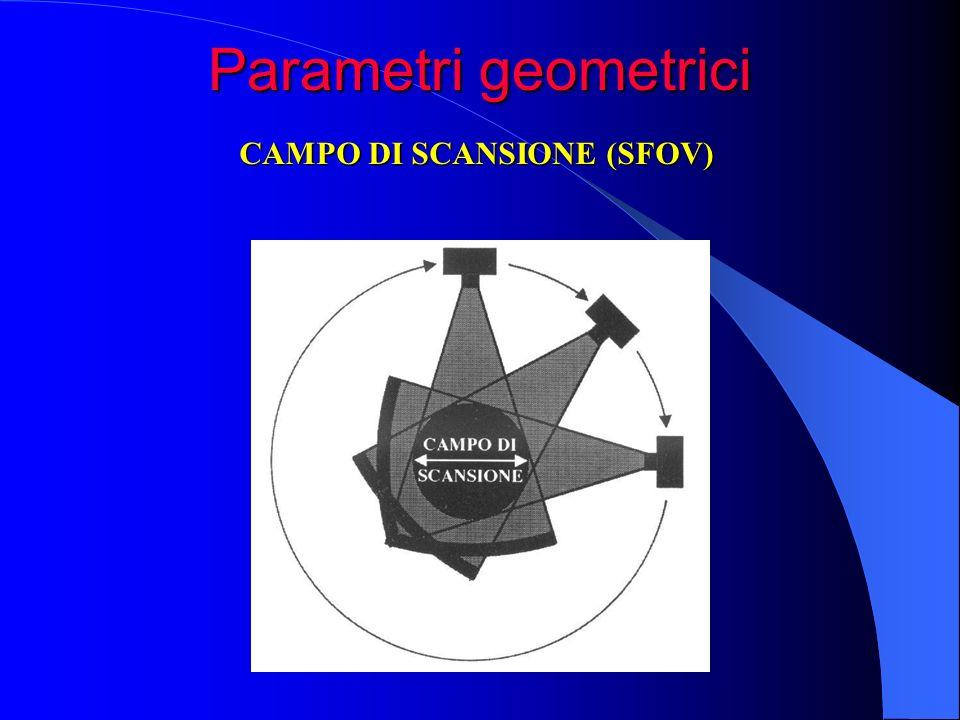 CAMPO DI SCANSIONE (SFOV)