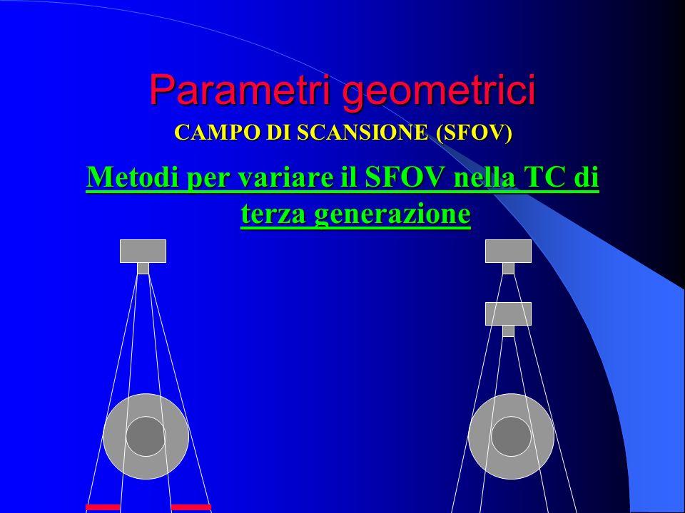 Metodi per variare il SFOV nella TC di terza generazione