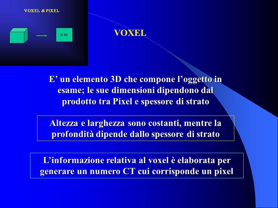 VOXEL E' un elemento 3D che compone l'oggetto in esame; le sue dimensioni dipendono dal prodotto tra Pixel e spessore di strato.