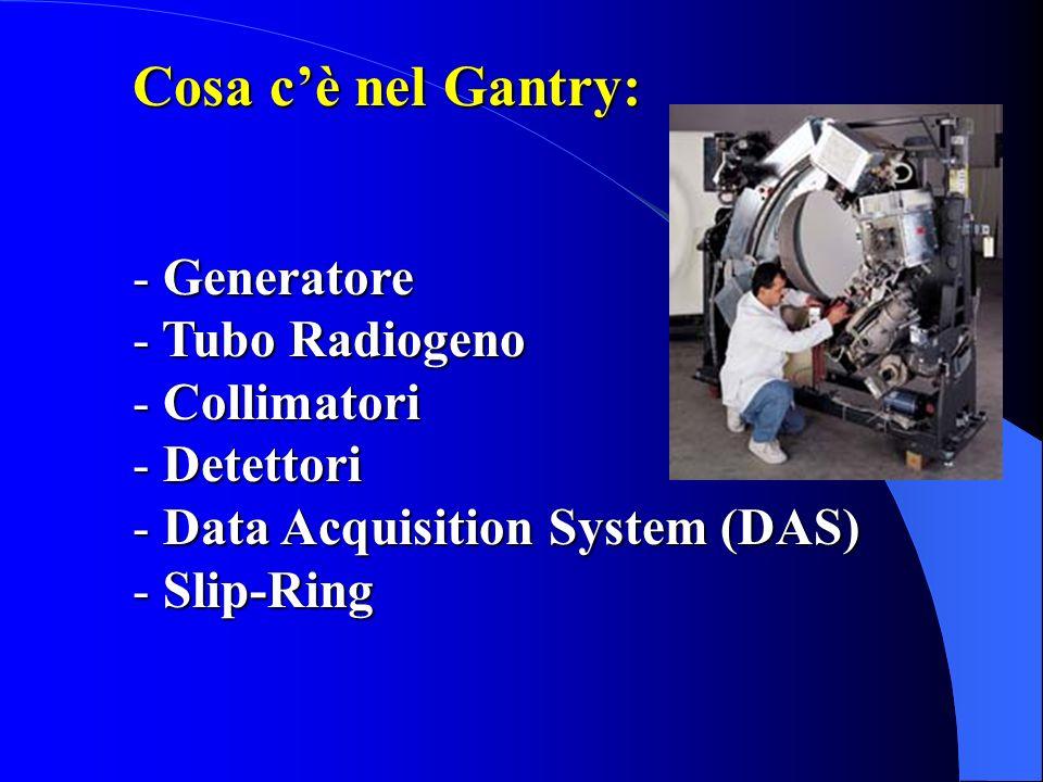 Cosa c'è nel Gantry: Generatore Tubo Radiogeno Collimatori Detettori
