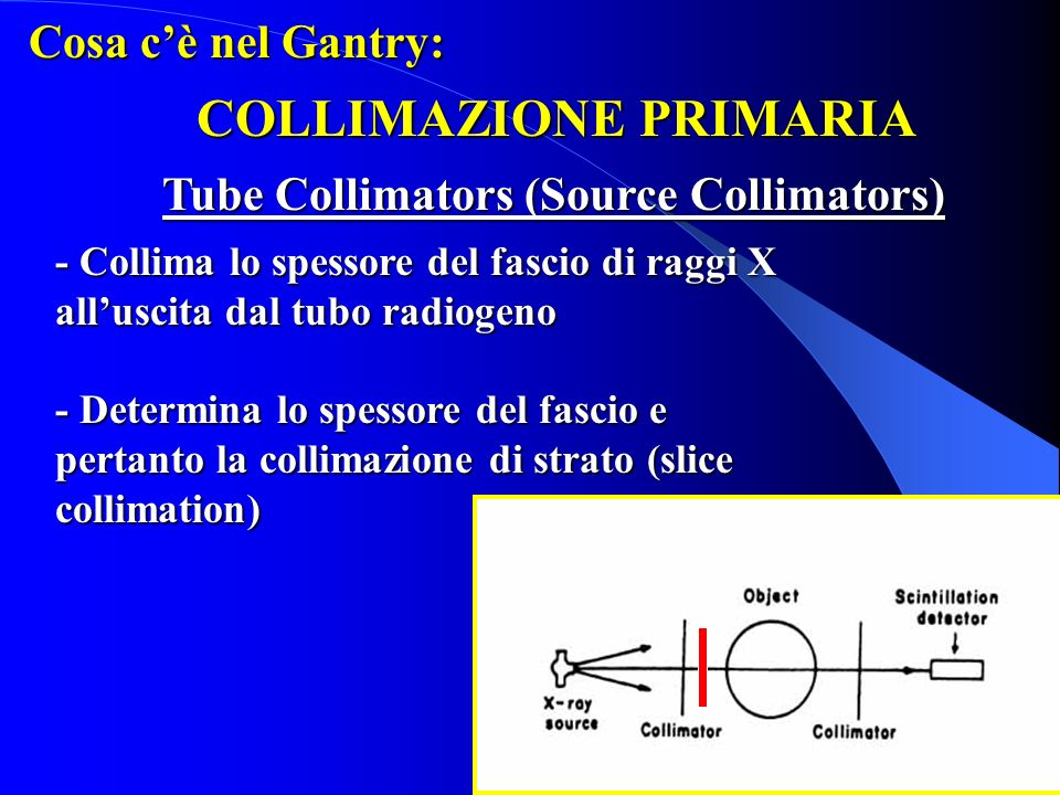 COLLIMAZIONE PRIMARIA Tube Collimators (Source Collimators)
