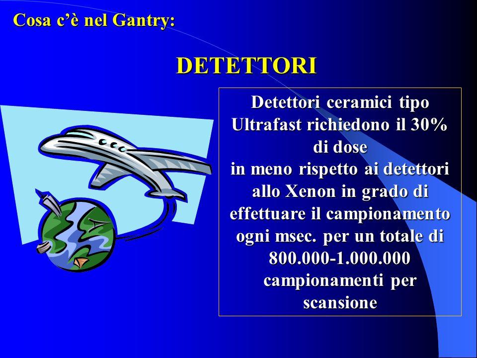 Detettori ceramici tipo Ultrafast richiedono il 30% di dose