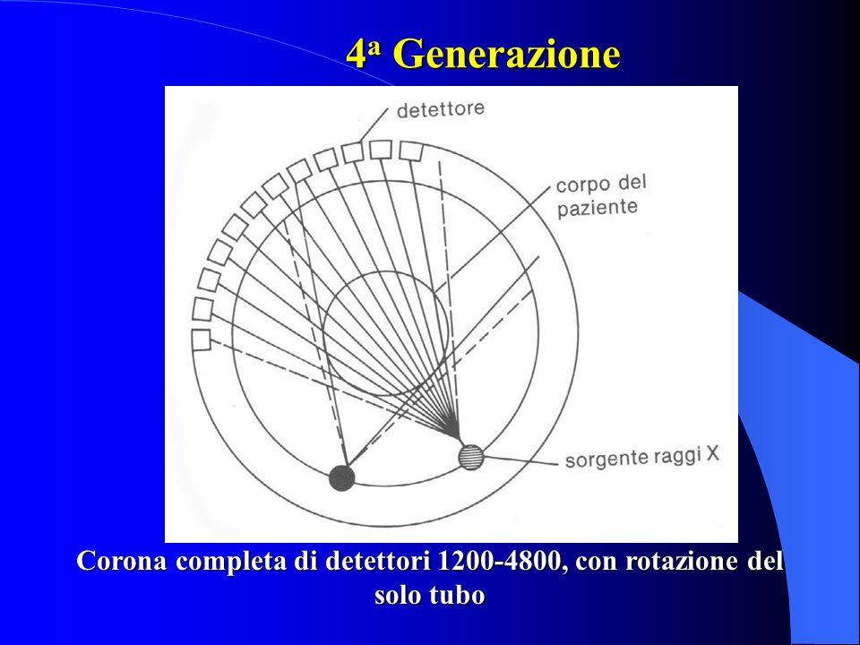 Corona completa di detettori 1200-4800, con rotazione del solo tubo