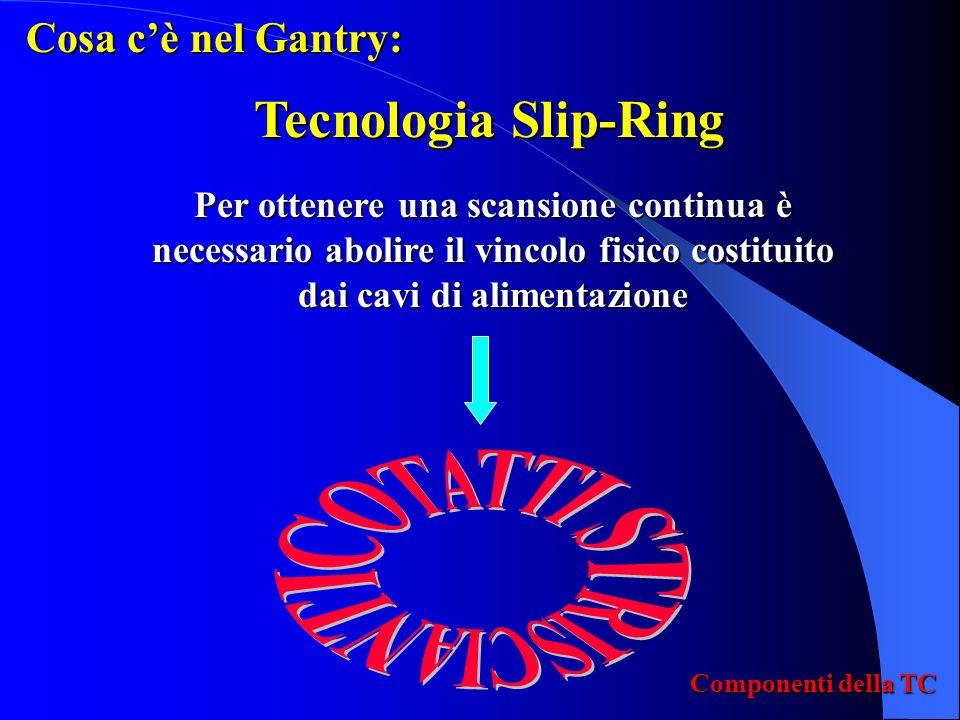Tecnologia Slip-Ring Cosa c'è nel Gantry: