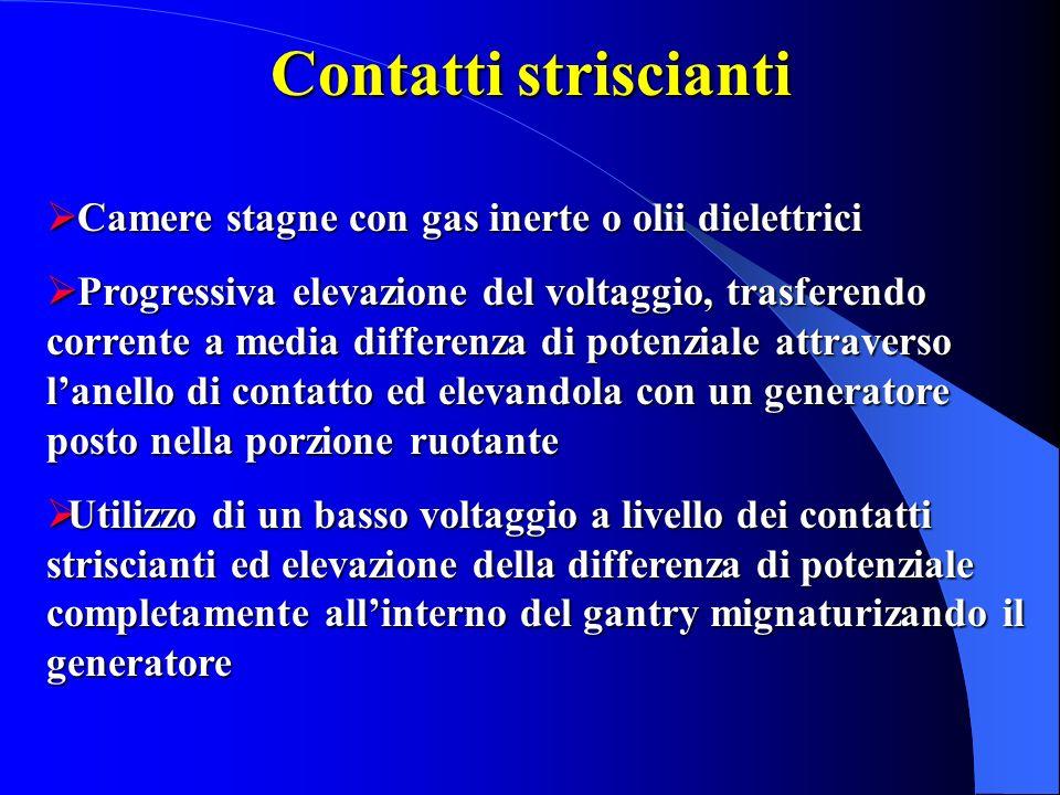 Contatti striscianti Camere stagne con gas inerte o olii dielettrici
