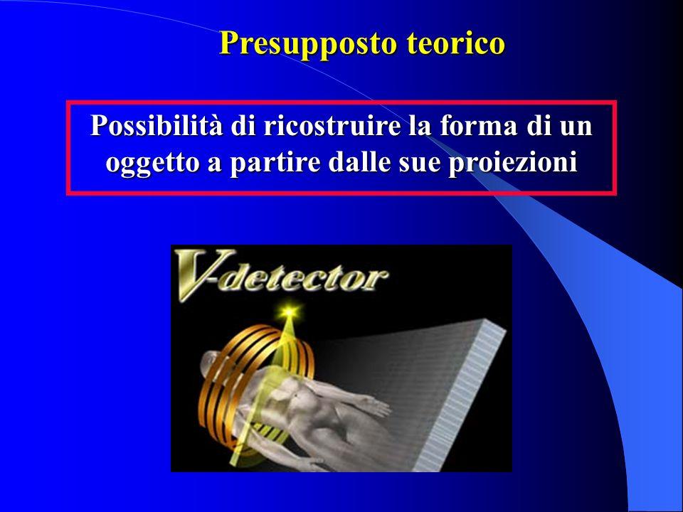 Presupposto teorico Possibilità di ricostruire la forma di un oggetto a partire dalle sue proiezioni.