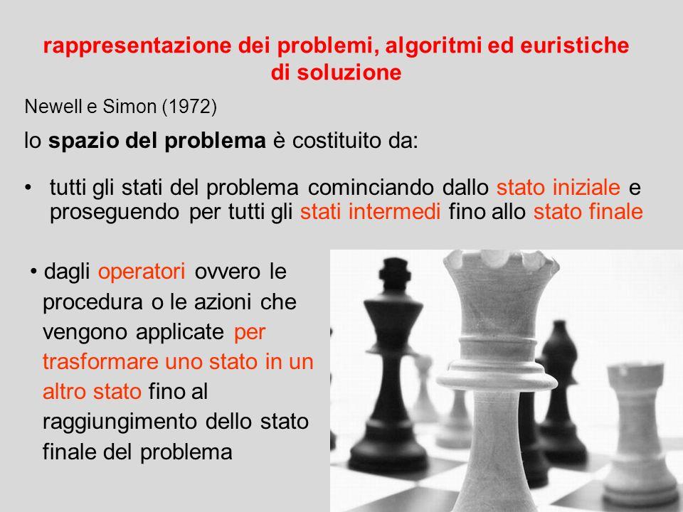 rappresentazione dei problemi, algoritmi ed euristiche di soluzione