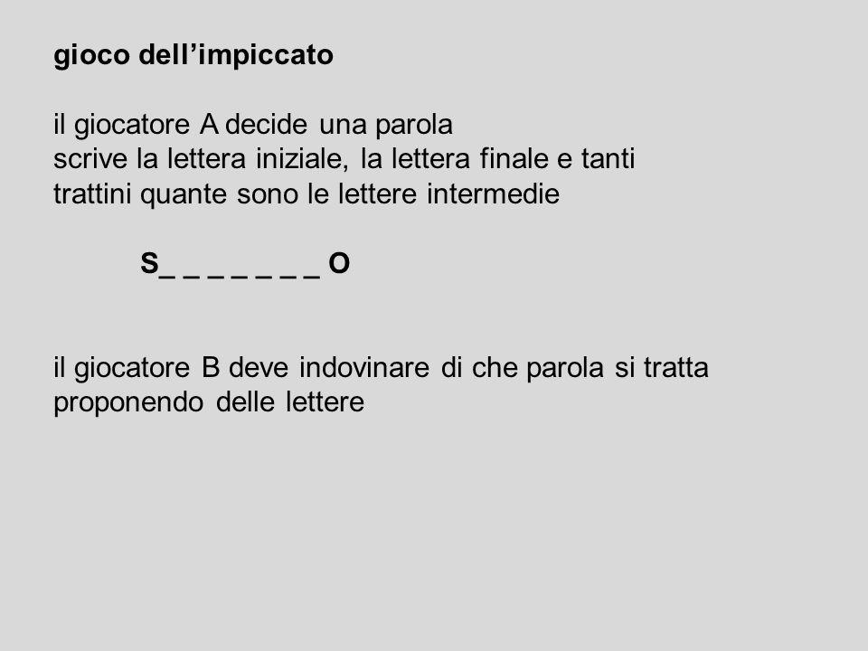 gioco dell'impiccato il giocatore A decide una parola. scrive la lettera iniziale, la lettera finale e tanti.