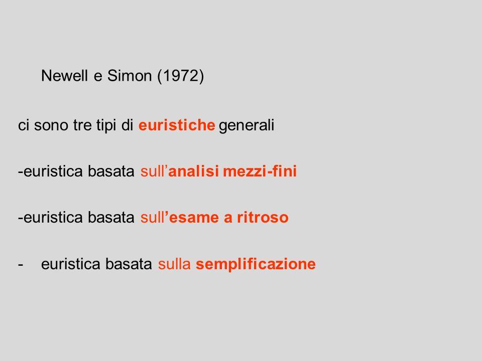 Newell e Simon (1972) ci sono tre tipi di euristiche generali. euristica basata sull'analisi mezzi-fini.