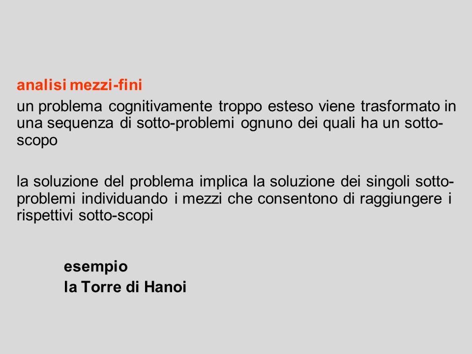 analisi mezzi-fini un problema cognitivamente troppo esteso viene trasformato in una sequenza di sotto-problemi ognuno dei quali ha un sotto-scopo.