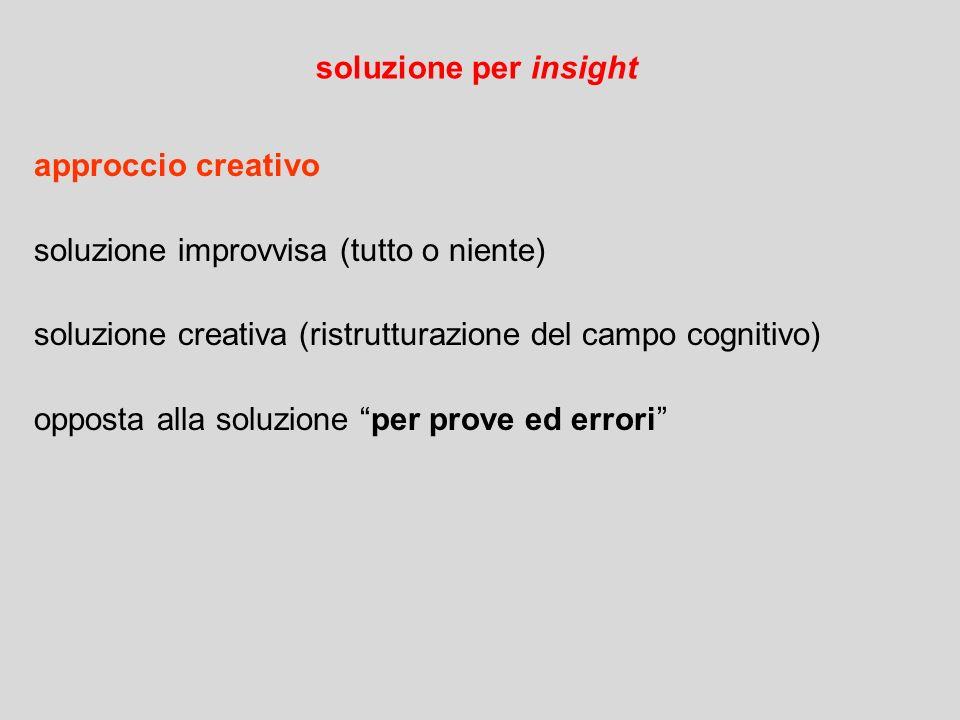 soluzione per insight approccio creativo. soluzione improvvisa (tutto o niente) soluzione creativa (ristrutturazione del campo cognitivo)