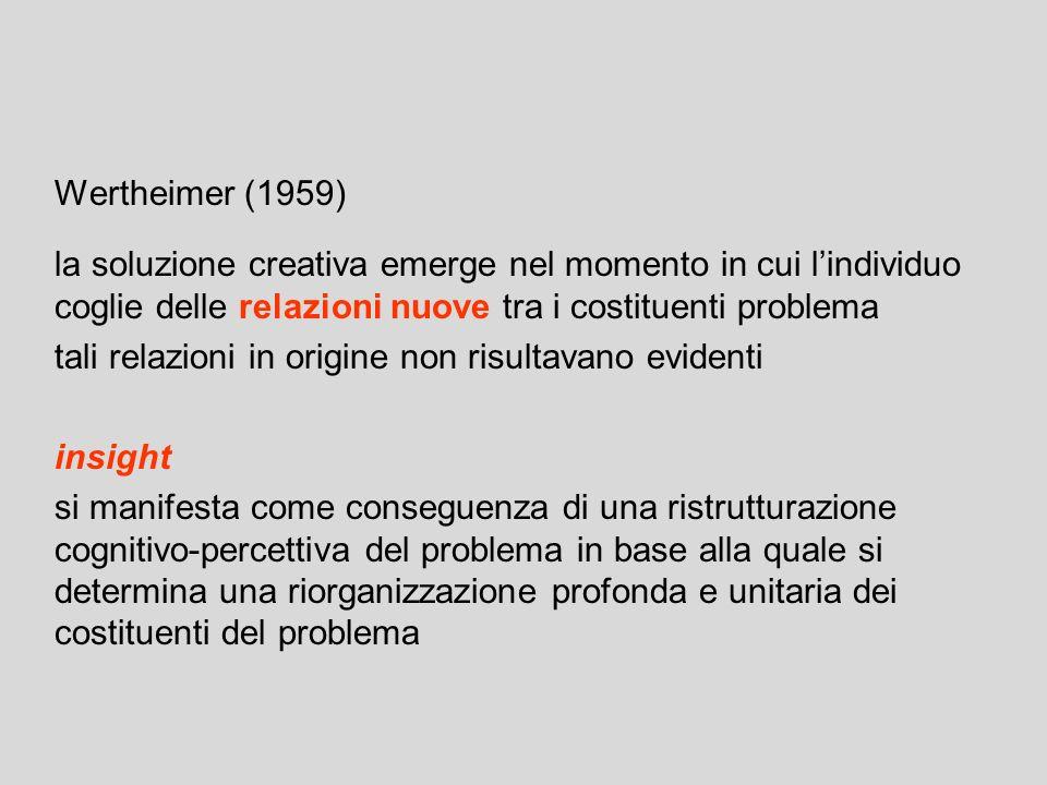 Wertheimer (1959) la soluzione creativa emerge nel momento in cui l'individuo coglie delle relazioni nuove tra i costituenti problema.