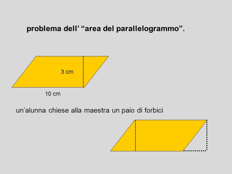problema dell' area del parallelogrammo .