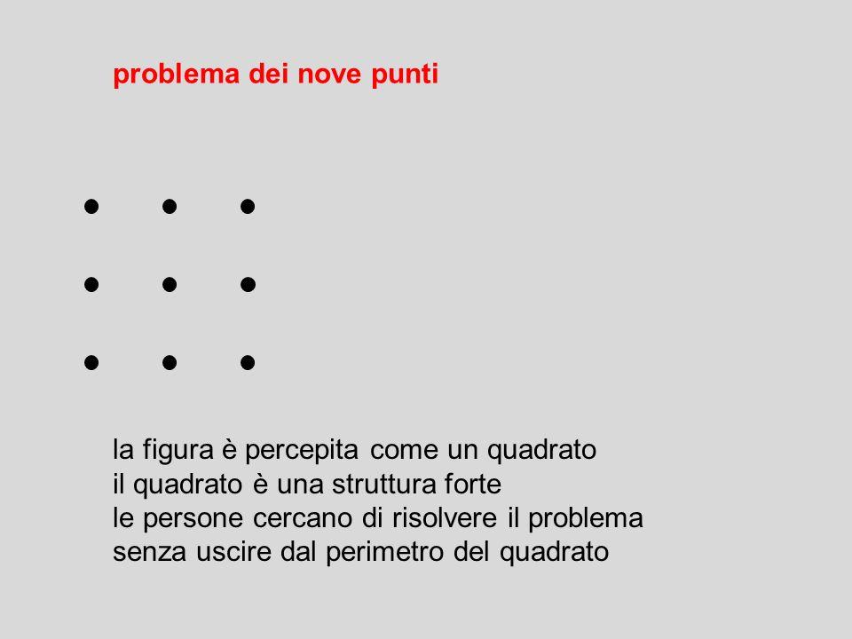 problema dei nove punti