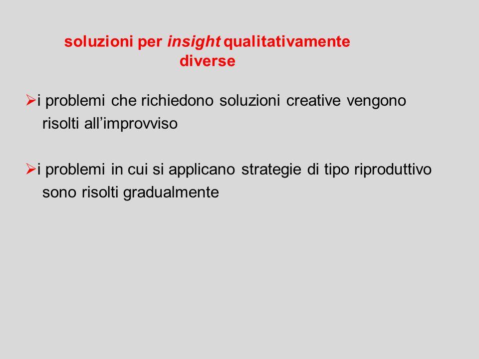soluzioni per insight qualitativamente diverse
