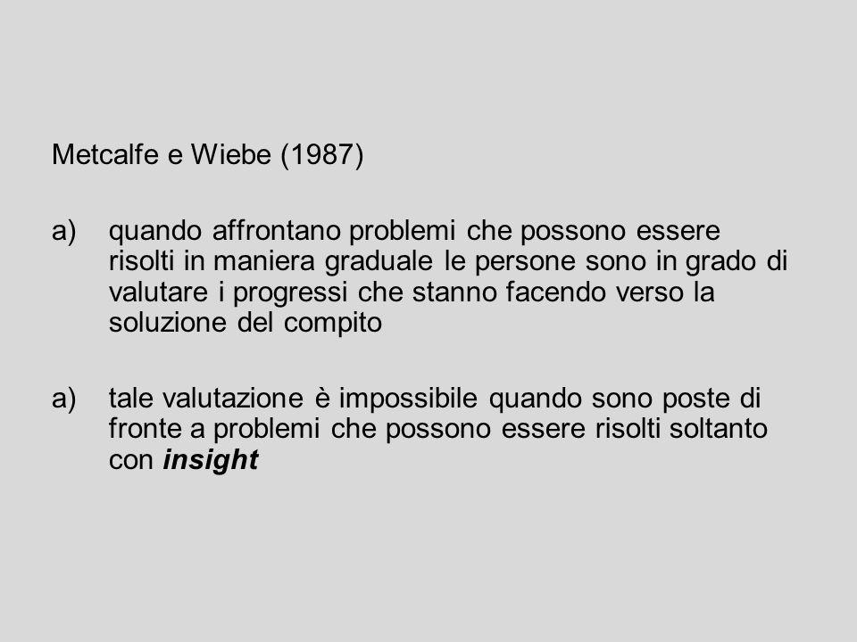 Metcalfe e Wiebe (1987)