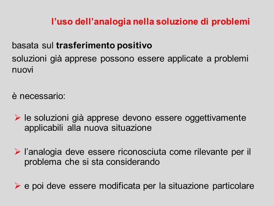 l'uso dell'analogia nella soluzione di problemi