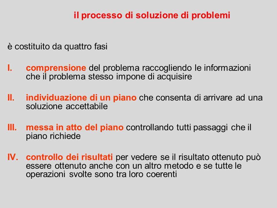il processo di soluzione di problemi