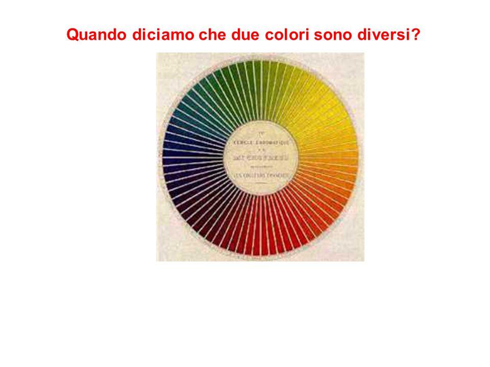 Quando diciamo che due colori sono diversi