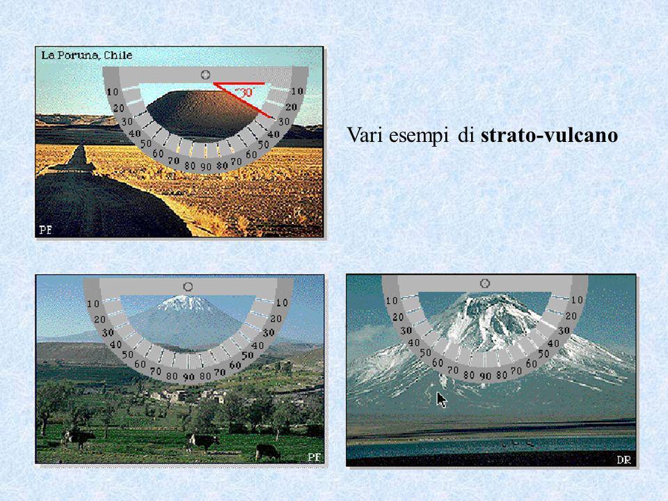 Vari esempi di strato-vulcano