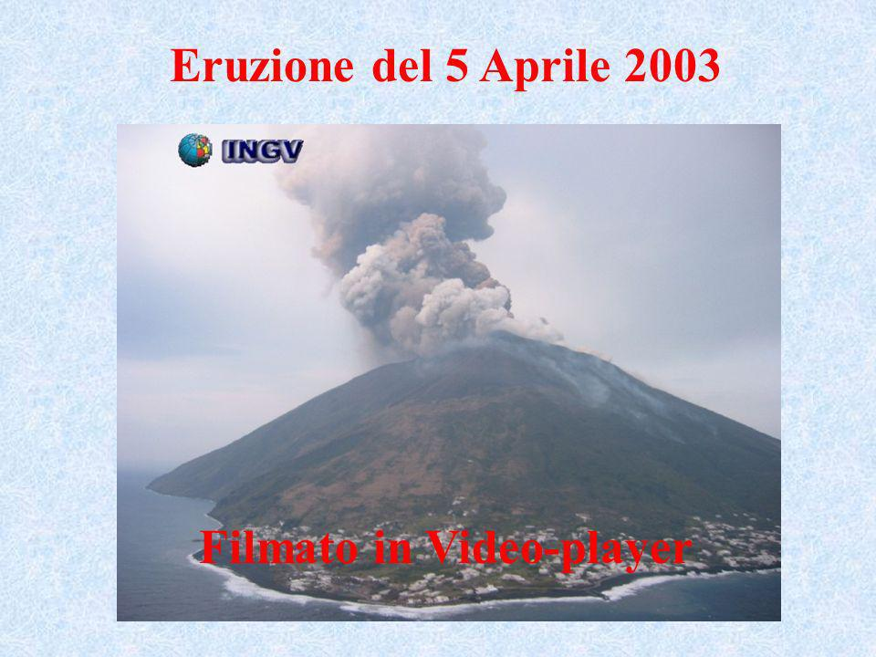 Eruzione del 5 Aprile 2003 Filmato in Video-player