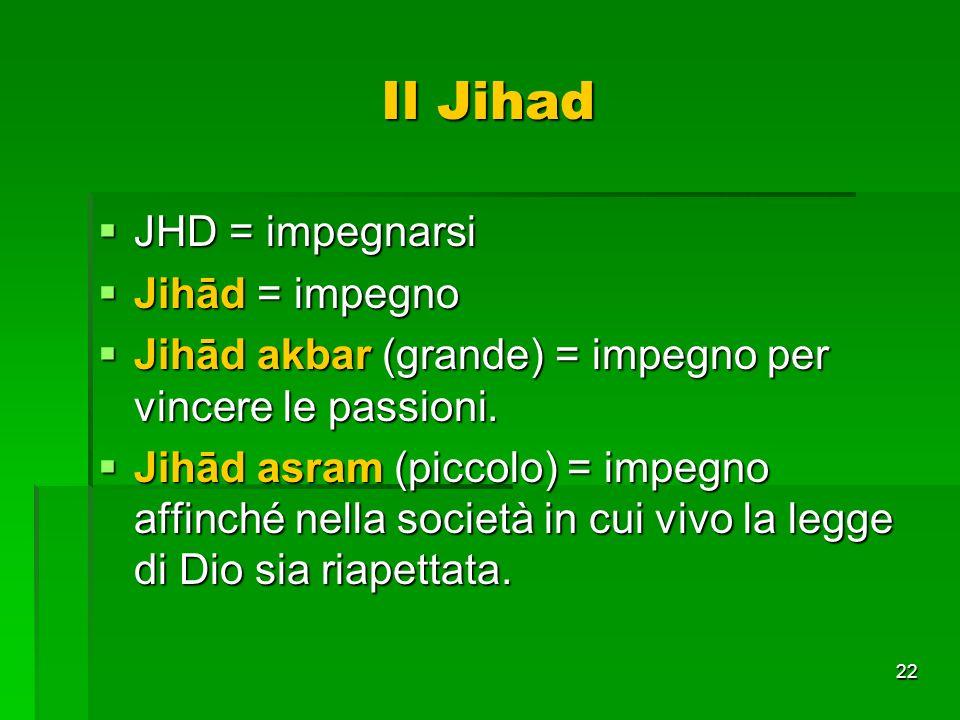 Il Jihad JHD = impegnarsi Jihād = impegno